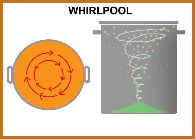 http://www.humle.se/punbb/images/upload/whirlpool.png
